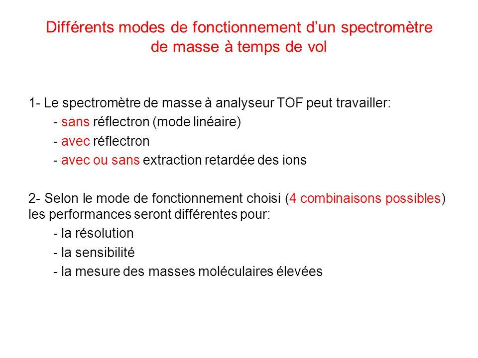 Différents modes de fonctionnement dun spectromètre de masse à temps de vol 1- Le spectromètre de masse à analyseur TOF peut travailler: - sans réflectron (mode linéaire) - avec réflectron - avec ou sans extraction retardée des ions 2- Selon le mode de fonctionnement choisi (4 combinaisons possibles) les performances seront différentes pour: - la résolution - la sensibilité - la mesure des masses moléculaires élevées
