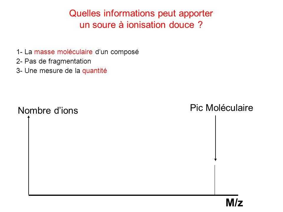 1- La masse moléculaire dun composé 2- Pas de fragmentation 3- Une mesure de la quantité Quelles informations peut apporter un soure à ionisation douc