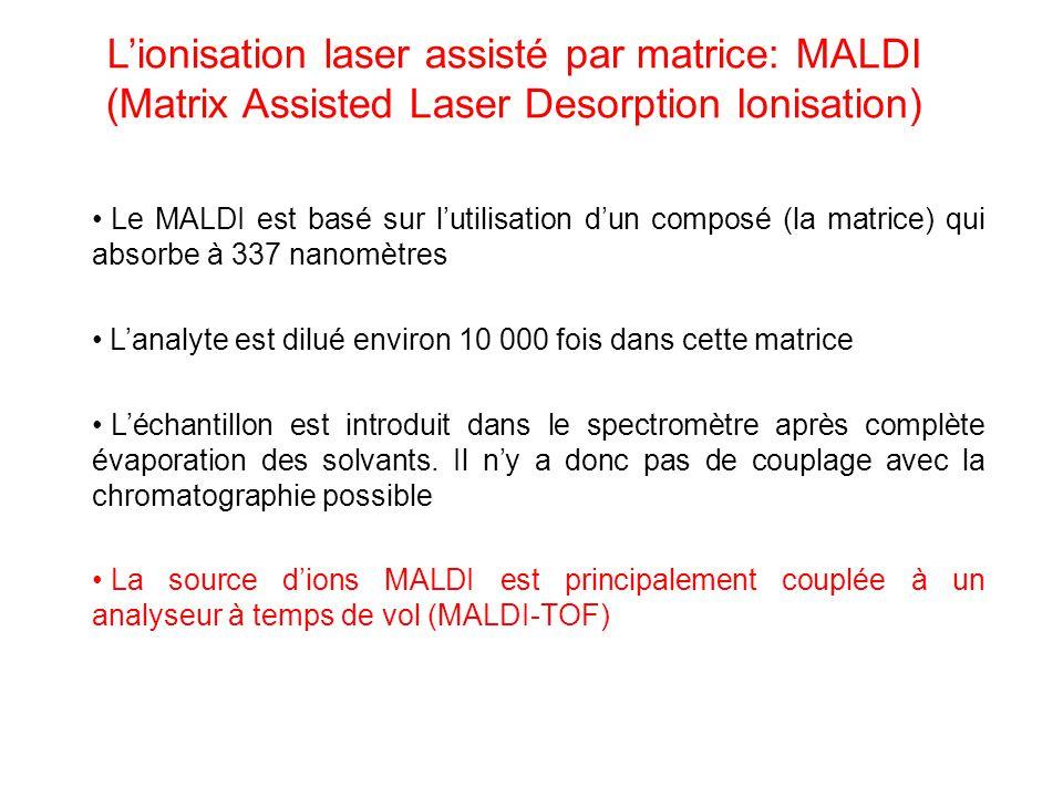 Lionisation laser assisté par matrice: MALDI (Matrix Assisted Laser Desorption Ionisation) Le MALDI est basé sur lutilisation dun composé (la matrice)