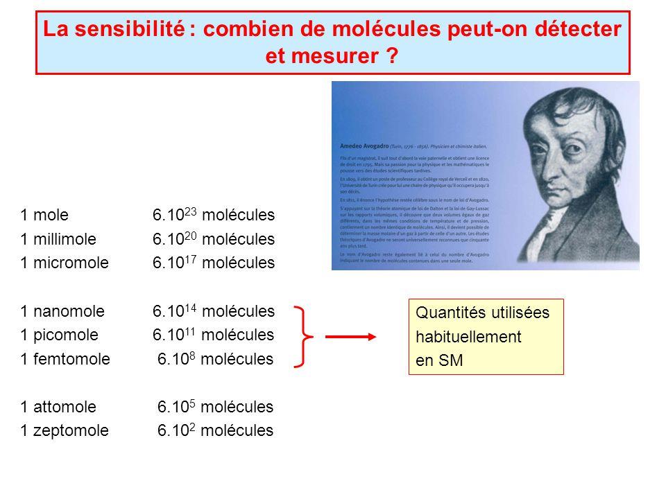 La sensibilité : combien de molécules peut-on détecter et mesurer ? 1 mole6.10 23 molécules 1 millimole6.10 20 molécules 1 micromole6.10 17 molécules