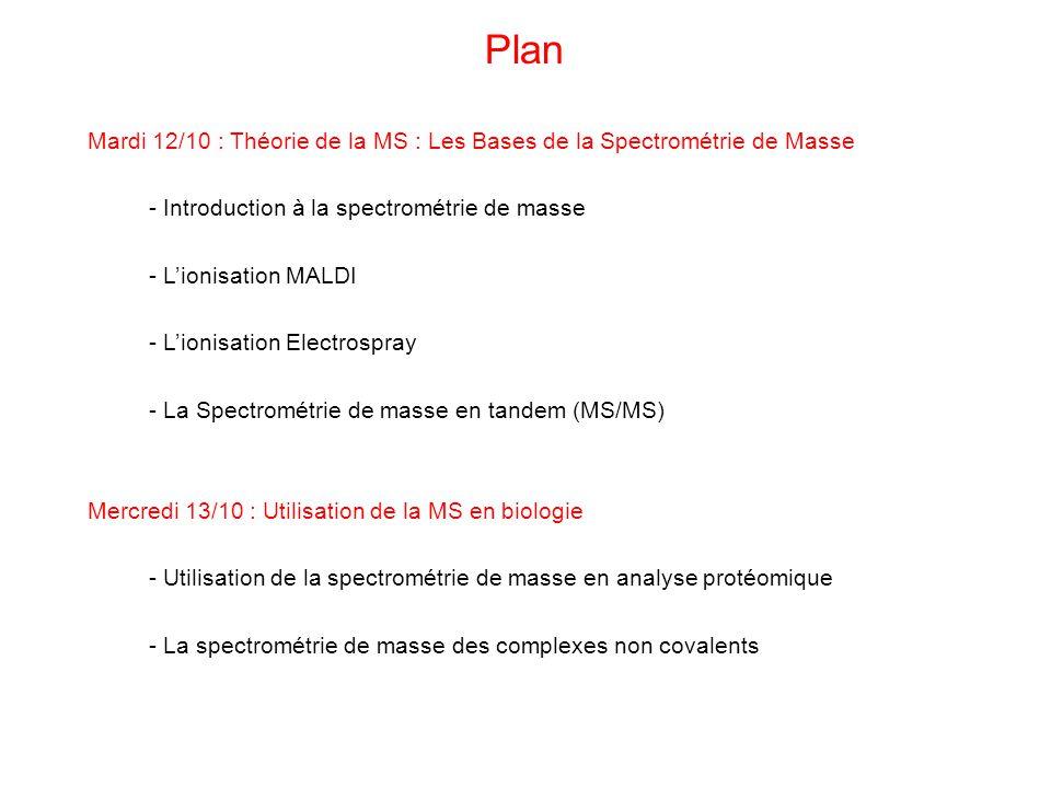 Plan Mardi 12/10 : Théorie de la MS : Les Bases de la Spectrométrie de Masse - Introduction à la spectrométrie de masse - Lionisation MALDI - Lionisat