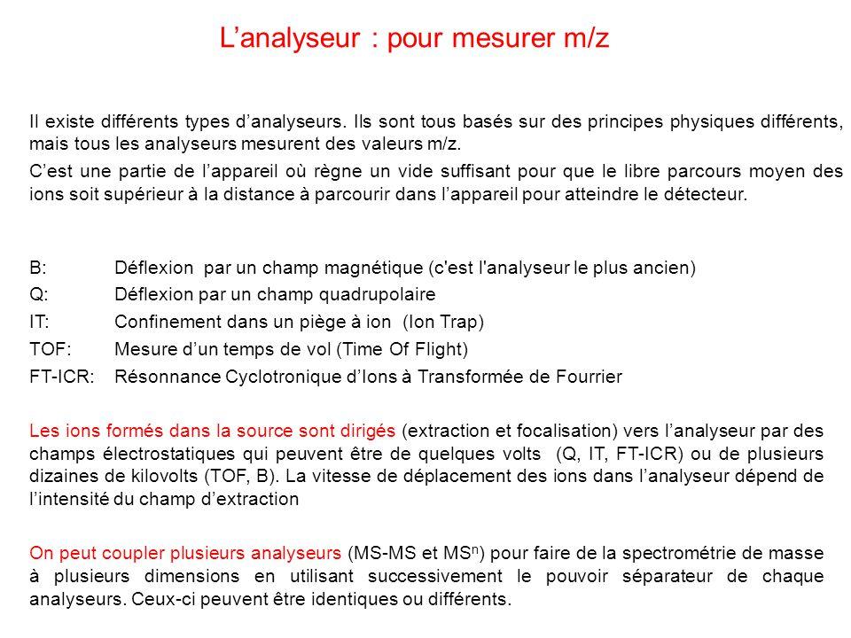 Lanalyseur : pour mesurer m/z B:Déflexion par un champ magnétique (c'est l'analyseur le plus ancien) Q: Déflexion par un champ quadrupolaire IT: Confi