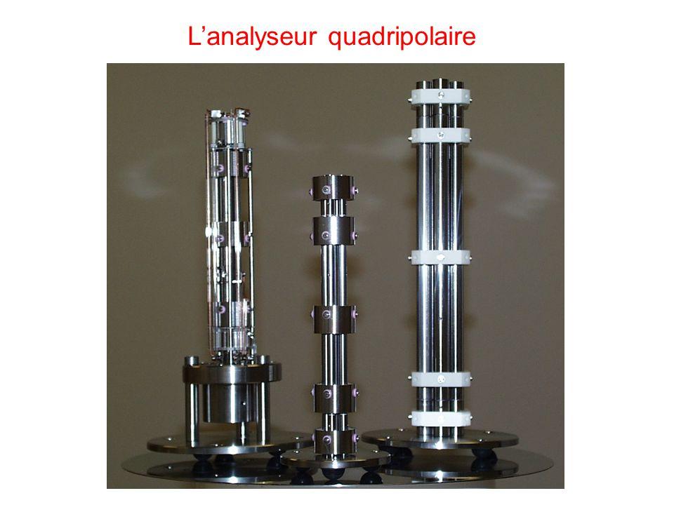 Lanalyseur quadripolaire