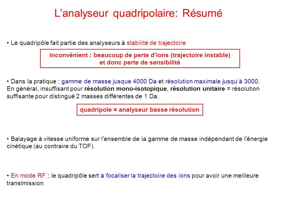 Lanalyseur quadripolaire: Résumé Le quadripôle fait partie des analyseurs à stabilité de trajectoire Dans la pratique : gamme de masse jusque 4000 Da