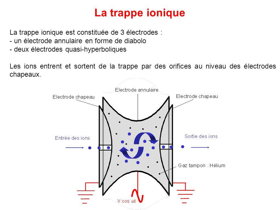 La trappe ionique La trappe ionique est constituée de 3 électrodes : - un électrode annulaire en forme de diabolo - deux électrodes quasi-hyperbolique