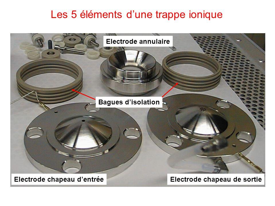 Les 5 éléments dune trappe ionique Electrode chapeau dentréeElectrode chapeau de sortie Electrode annulaire Bagues disolation