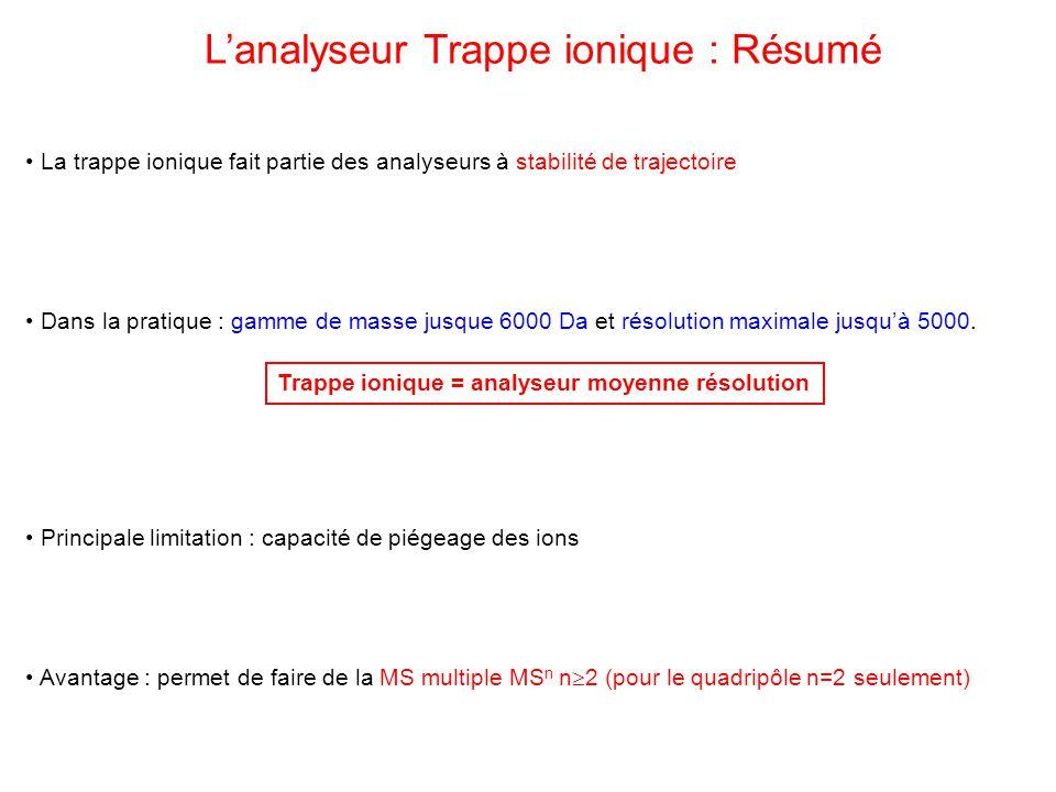 Lanalyseur Trappe ionique : Résumé La trappe ionique fait partie des analyseurs à stabilité de trajectoire Dans la pratique : gamme de masse jusque 60