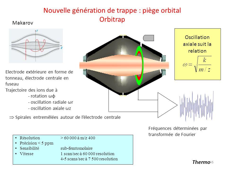 Nouvelle génération de trappe : piège orbital Orbitrap Résolution> 60 000 à m/z 400 Précision< 5 ppm Sensibilitésub-femtomolaire Vitesse1 scan/sec à 6