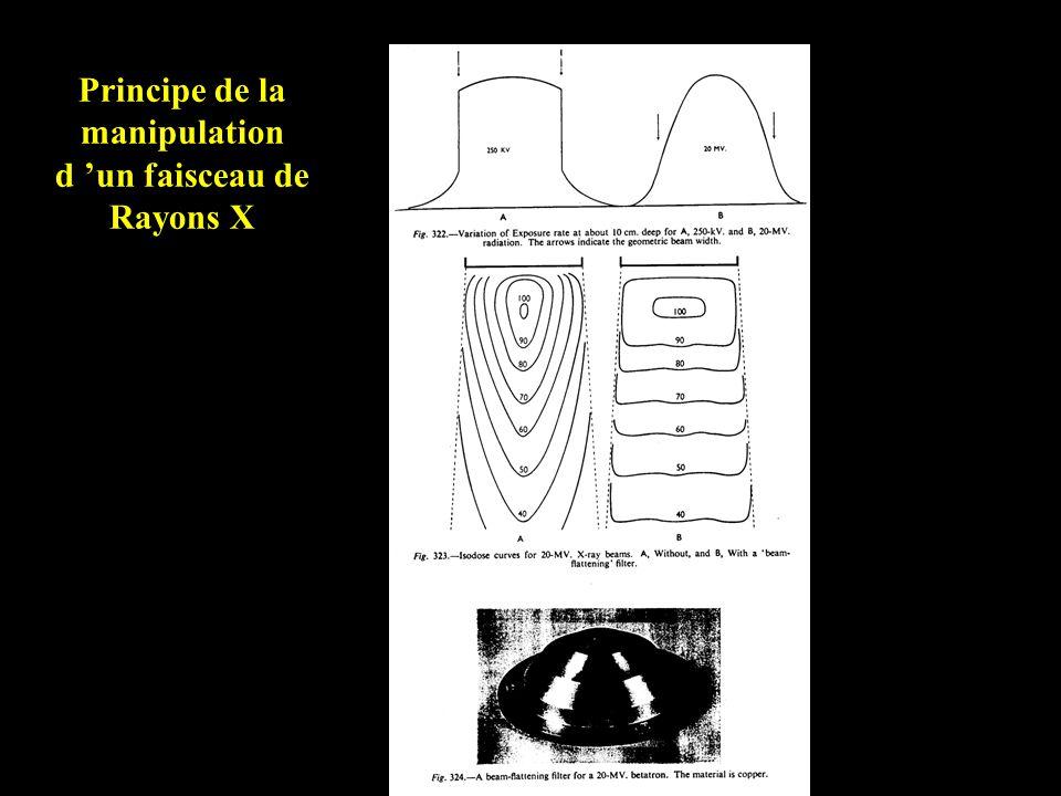 Principe de la manipulation d un faisceau de Rayons X