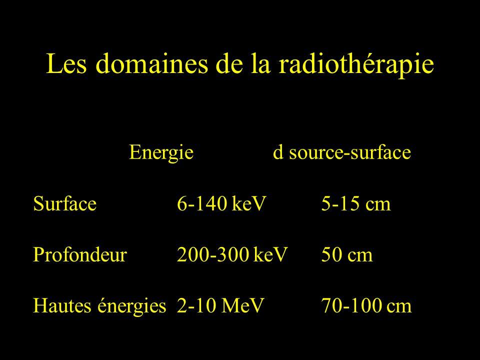 Les domaines de la radiothérapie Energied source-surface Surface6-140 keV5-15 cm Profondeur200-300 keV50 cm Hautes énergies2-10 MeV70-100 cm