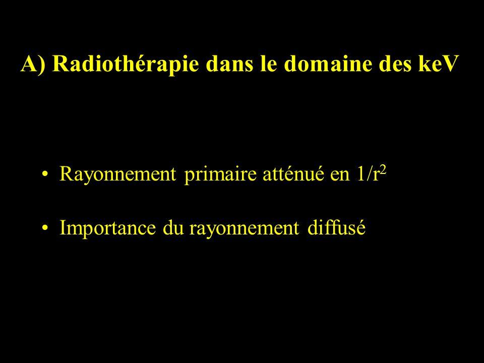 A) Radiothérapie dans le domaine des keV Rayonnement primaire atténué en 1/r 2 Importance du rayonnement diffusé
