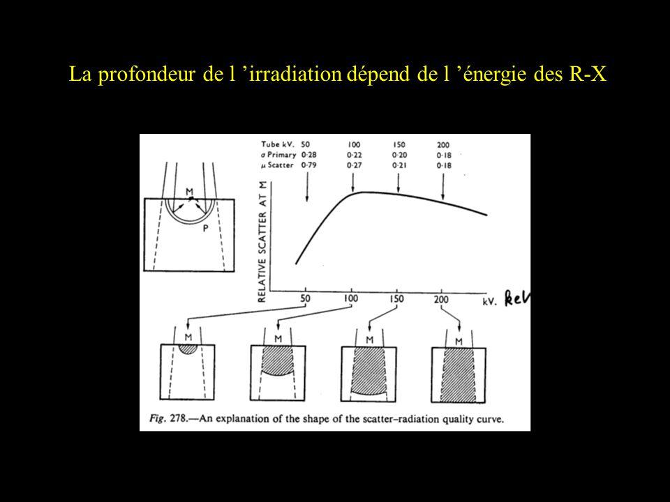 La profondeur de l irradiation dépend de l énergie des R-X