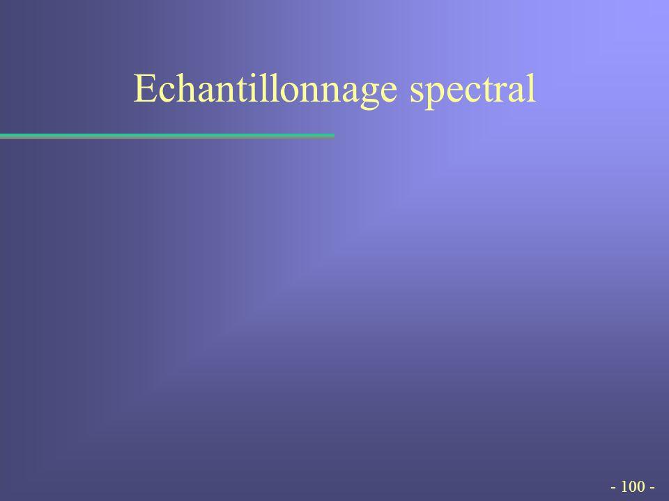 - 100 - Echantillonnage spectral