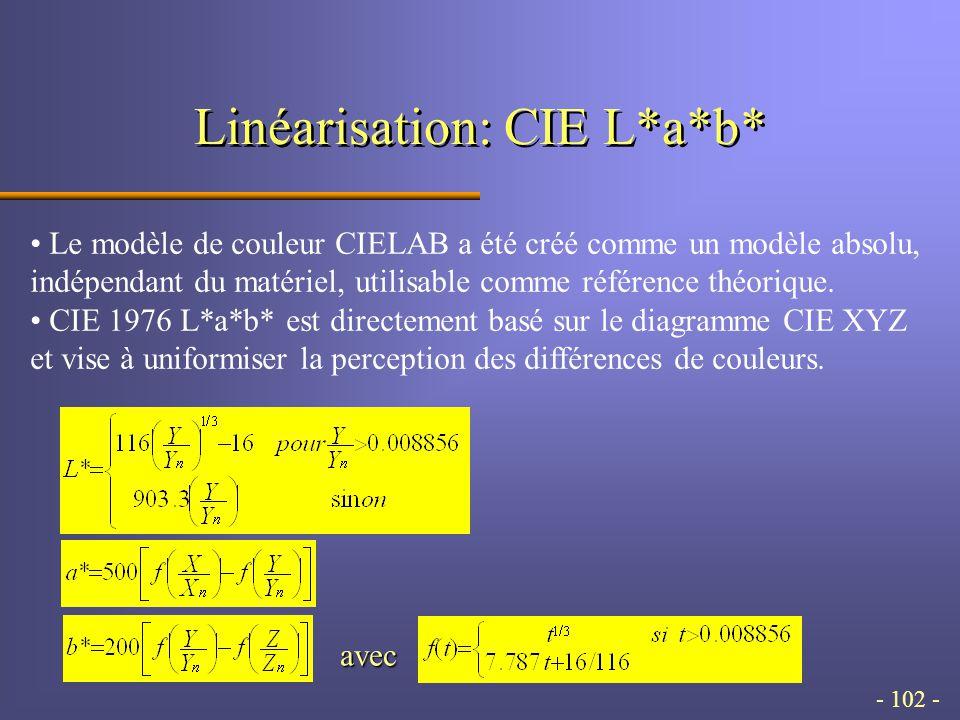 - 102 - Linéarisation: CIE L*a*b* Le modèle de couleur CIELAB a été créé comme un modèle absolu, indépendant du matériel, utilisable comme référence théorique.