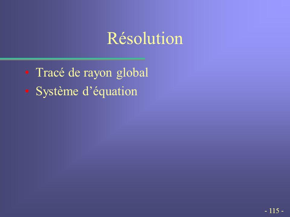 - 115 - Résolution Tracé de rayon global Système déquation