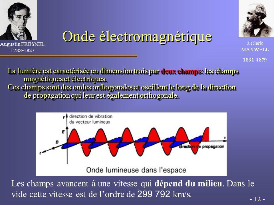 - 12 - Onde électromagnétique La lumière est caractérisée en dimension trois par deux champs: les champs magnétiques et électriques.