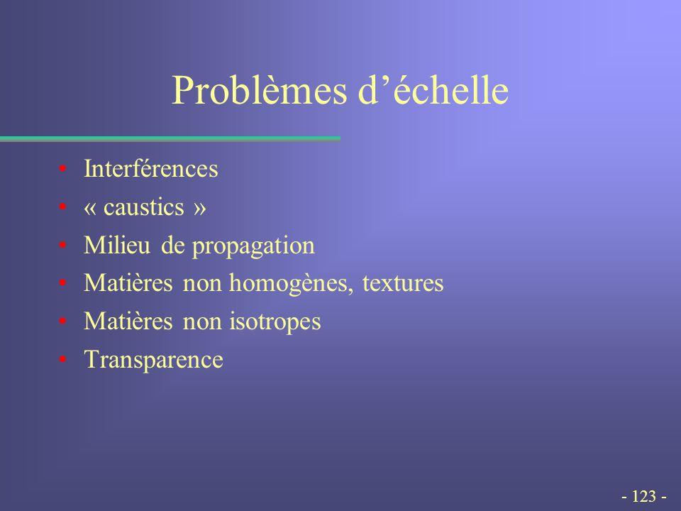 - 123 - Problèmes déchelle Interférences « caustics » Milieu de propagation Matières non homogènes, textures Matières non isotropes Transparence