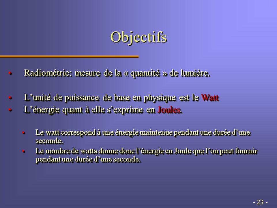 - 23 - Objectifs Radiométrie: mesure de la « quantité » de lumière.Radiométrie: mesure de la « quantité » de lumière.