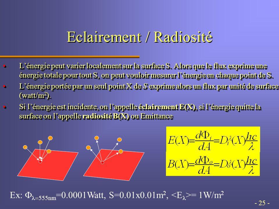 - 25 - Eclairement / Radiosité Lénergie peut varier localement sur la surface S.