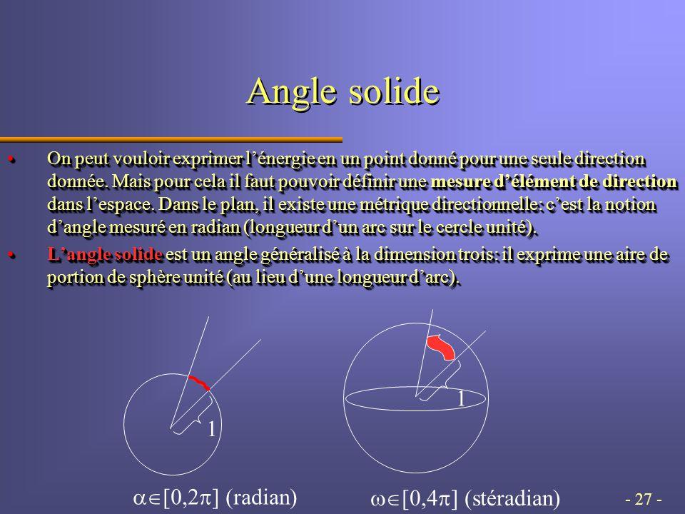 - 27 - Angle solide On peut vouloir exprimer lénergie en un point donné pour une seule direction donnée.