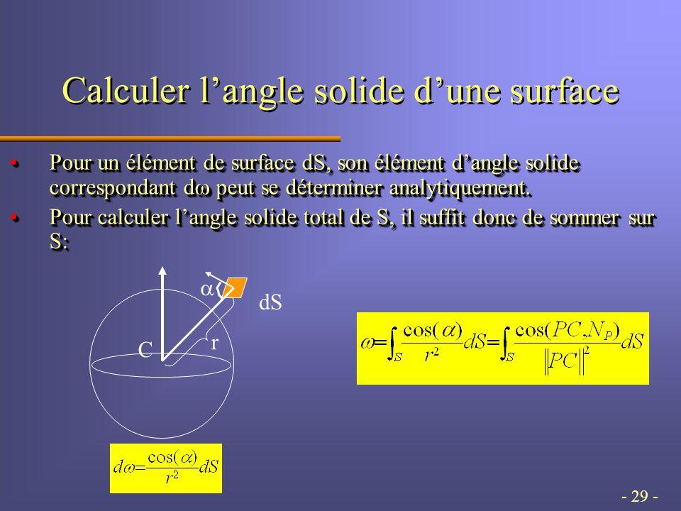 - 29 - Calculer langle solide dune surface Pour un élément de surface dS, son élément dangle solide correspondant d peut se déterminer analytiquement.Pour un élément de surface dS, son élément dangle solide correspondant d peut se déterminer analytiquement.