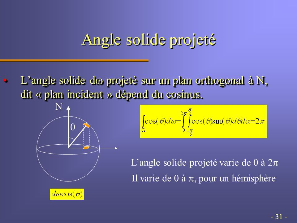 - 31 - Angle solide projeté Langle solide d projeté sur un plan orthogonal à N, dit « plan incident » dépend du cosinus.Langle solide d projeté sur un plan orthogonal à N, dit « plan incident » dépend du cosinus.
