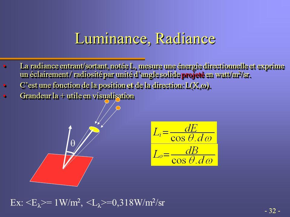 - 32 - Luminance, Radiance La radiance entrant/sortant, notée L, mesure une énergie directionnelle et exprime un éclairement / radiosité par unité dangle solide projeté en watt/m 2 /sr.La radiance entrant/sortant, notée L, mesure une énergie directionnelle et exprime un éclairement / radiosité par unité dangle solide projeté en watt/m 2 /sr.
