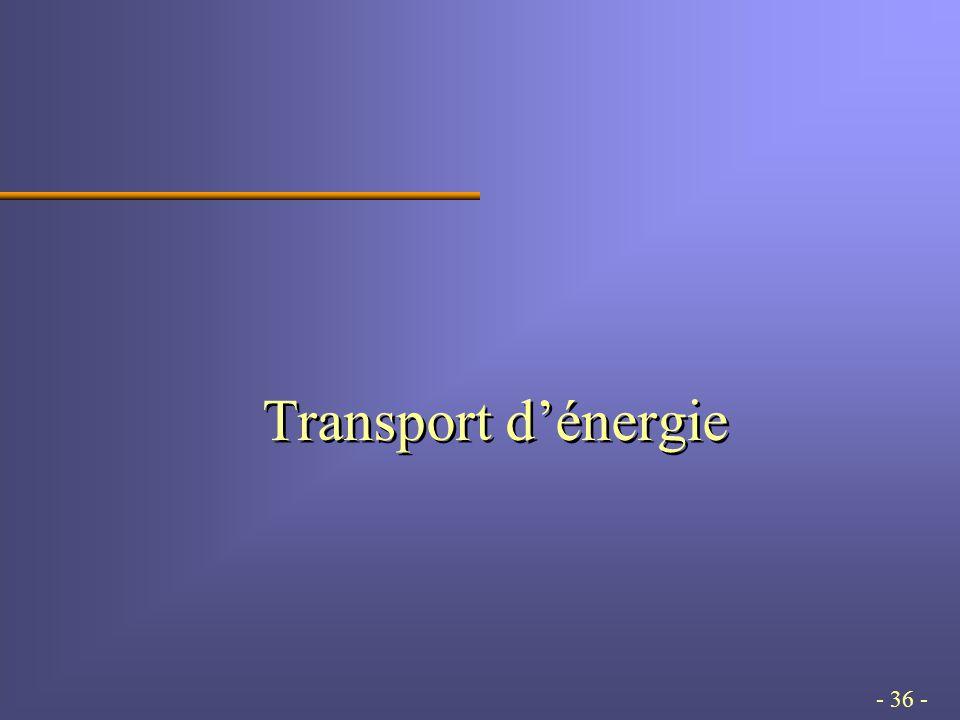 - 36 - Transport dénergie