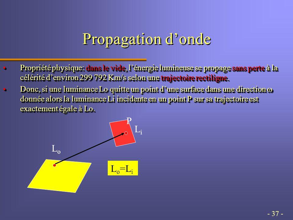- 37 - Propagation donde Propriété physique: dans le vide, lénergie lumineuse se propage sans perte à la célérité denviron 299 792 Km/s selon une trajectoire rectiligne.Propriété physique: dans le vide, lénergie lumineuse se propage sans perte à la célérité denviron 299 792 Km/s selon une trajectoire rectiligne.