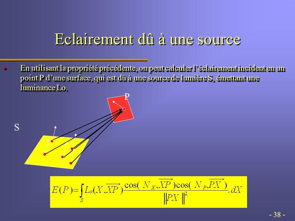 - 38 - Eclairement dû à une source En utilisant la propriété précédente, on peut calculer léclairement incident en un point P dune surface, qui est dû à une source de lumière S, émettant une luminance Lo.En utilisant la propriété précédente, on peut calculer léclairement incident en un point P dune surface, qui est dû à une source de lumière S, émettant une luminance Lo.