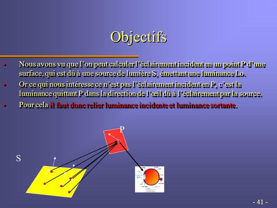 - 41 - Objectifs Nous avons vu que lon peut calculer léclairement incident en un point P dune surface, qui est dû à une source de lumière S, émettant une luminance Lo.Nous avons vu que lon peut calculer léclairement incident en un point P dune surface, qui est dû à une source de lumière S, émettant une luminance Lo.
