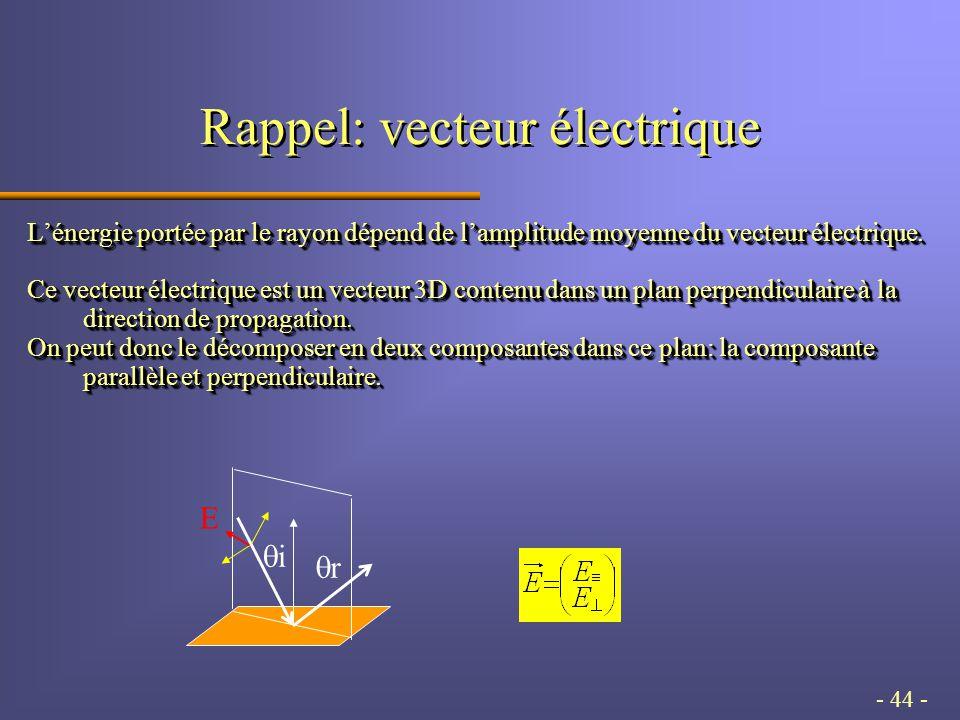 - 44 - Rappel: vecteur électrique Lénergie portée par le rayon dépend de lamplitude moyenne du vecteur électrique.