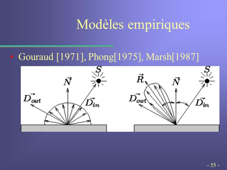 - 55 - Modèles empiriques Gouraud [1971], Phong[1975], Marsh[1987]