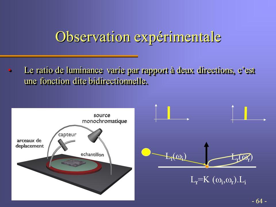 - 64 - Observation expérimentale Le ratio de luminance varie par rapport à deux directions, cest une fonction dite bidirectionnelle.Le ratio de luminance varie par rapport à deux directions, cest une fonction dite bidirectionnelle.