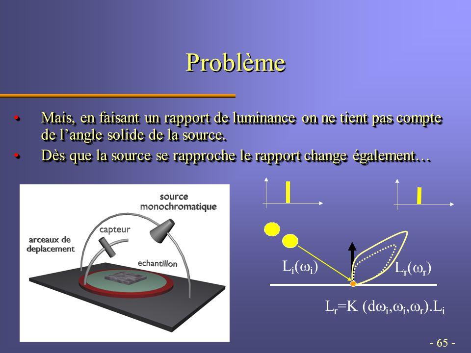 - 65 - Problème Mais, en faisant un rapport de luminance on ne tient pas compte de langle solide de la source.Mais, en faisant un rapport de luminance on ne tient pas compte de langle solide de la source.