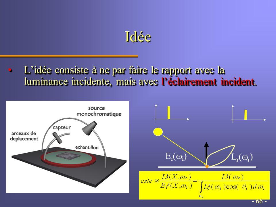 - 66 - Idée Lidée consiste à ne par faire le rapport avec la luminance incidente, mais avec léclairement incident.Lidée consiste à ne par faire le rapport avec la luminance incidente, mais avec léclairement incident.