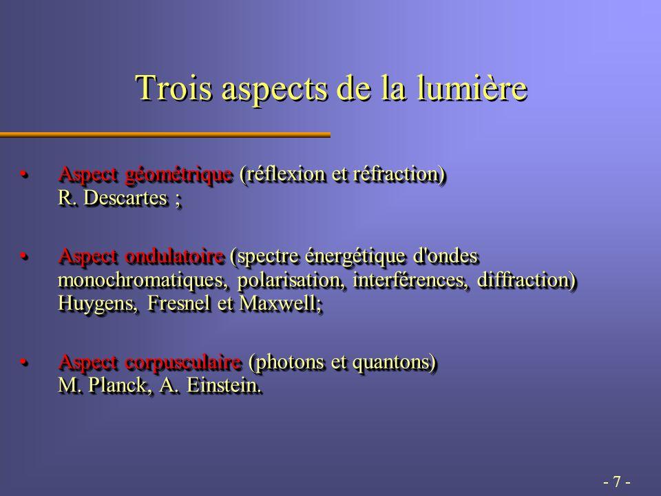 - 8 - Aspect géométrique… Descartes considère que la lumière est un rayon rectiligne se propageant à travers lespace, pouvant subir des rebonds et déviations:Descartes considère que la lumière est un rayon rectiligne se propageant à travers lespace, pouvant subir des rebonds et déviations: Mais ceci ne permettait pas dexpliquer grand nombre de phénomènes… René DESCARTES (1596 - 1650)