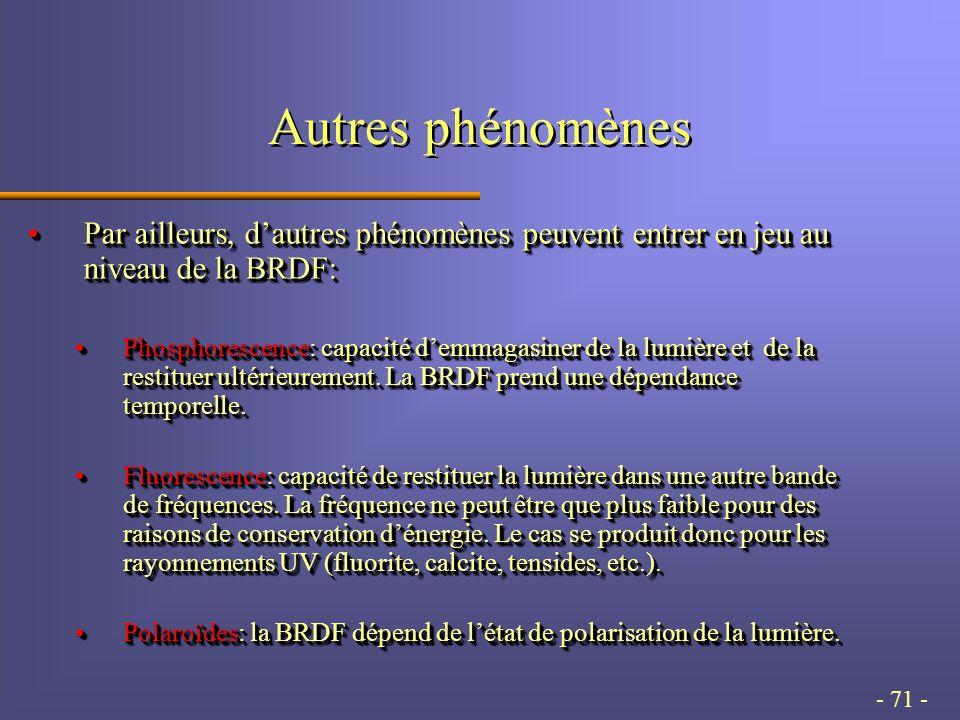 - 71 - Autres phénomènes Par ailleurs, dautres phénomènes peuvent entrer en jeu au niveau de la BRDF:Par ailleurs, dautres phénomènes peuvent entrer en jeu au niveau de la BRDF: Phosphorescence: capacité demmagasiner de la lumière et de la restituer ultérieurement.