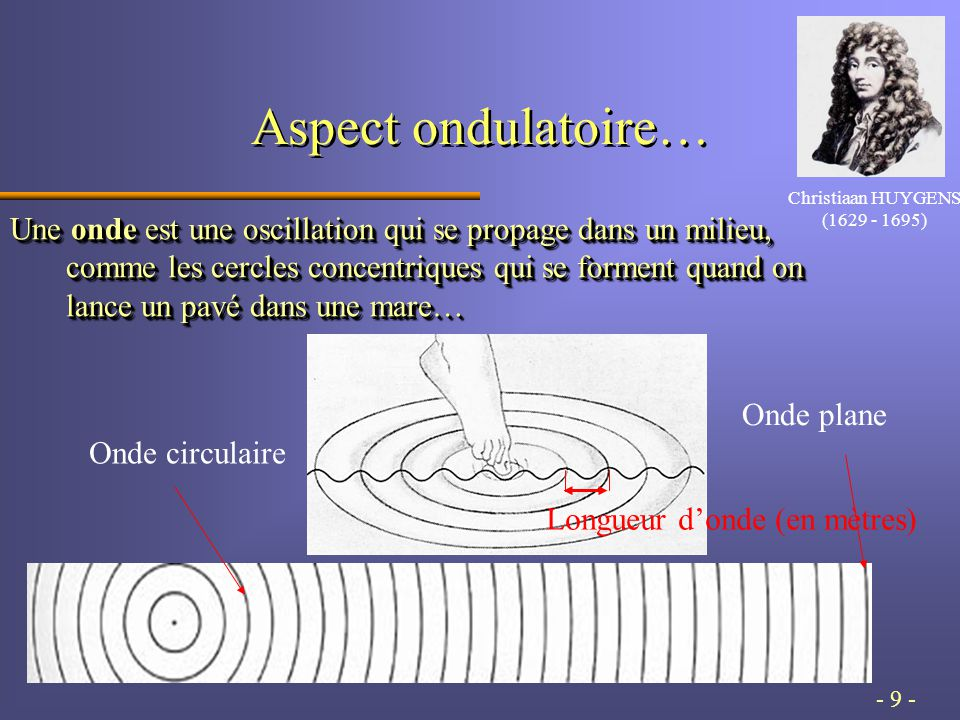 - 9 - Aspect ondulatoire… Une onde est une oscillation qui se propage dans un milieu, comme les cercles concentriques qui se forment quand on lance un pavé dans une mare… Onde circulaire Onde plane Christiaan HUYGENS (1629 - 1695) Longueur donde (en mètres)