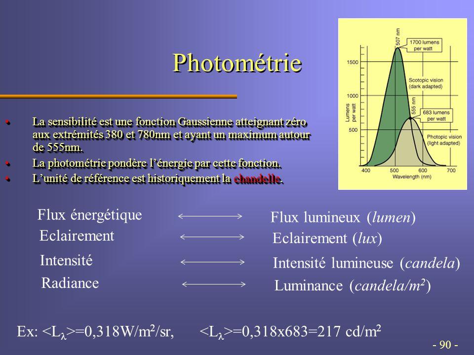 - 90 - Photométrie La sensibilité est une fonction Gaussienne atteignant zéro aux extrémités 380 et 780nm et ayant un maximum autour de 555nm.La sensibilité est une fonction Gaussienne atteignant zéro aux extrémités 380 et 780nm et ayant un maximum autour de 555nm.