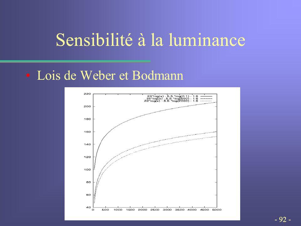 - 92 - Sensibilité à la luminance Lois de Weber et Bodmann