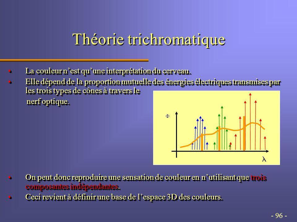 - 96 - Théorie trichromatique La couleur nest quune interprétation du cerveau.La couleur nest quune interprétation du cerveau.