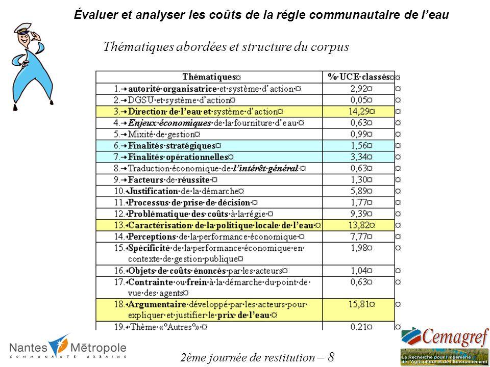 2ème journée de restitution – 8 Évaluer et analyser les coûts de la régie communautaire de leau Thématiques abordées et structure du corpus