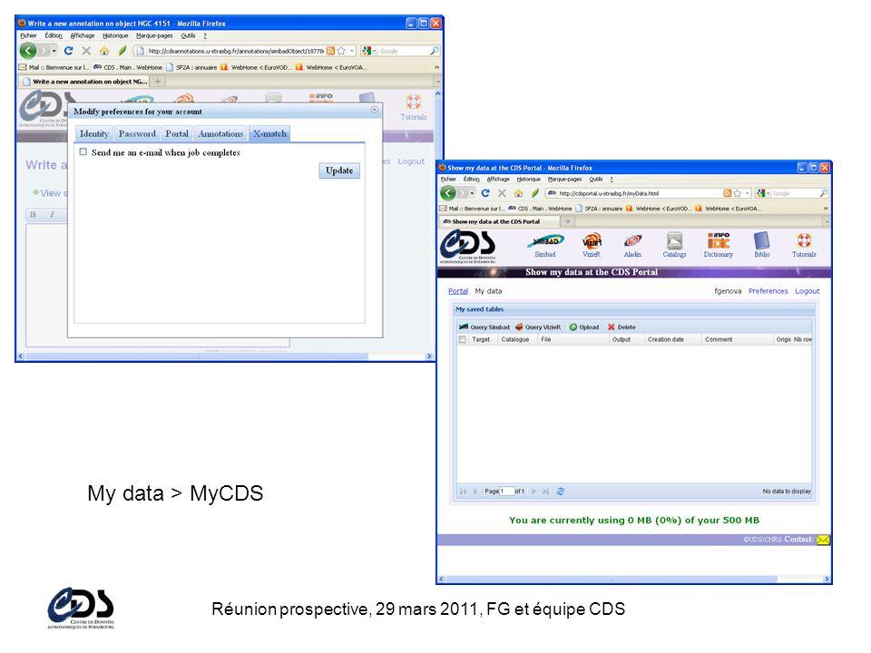 My data > MyCDS