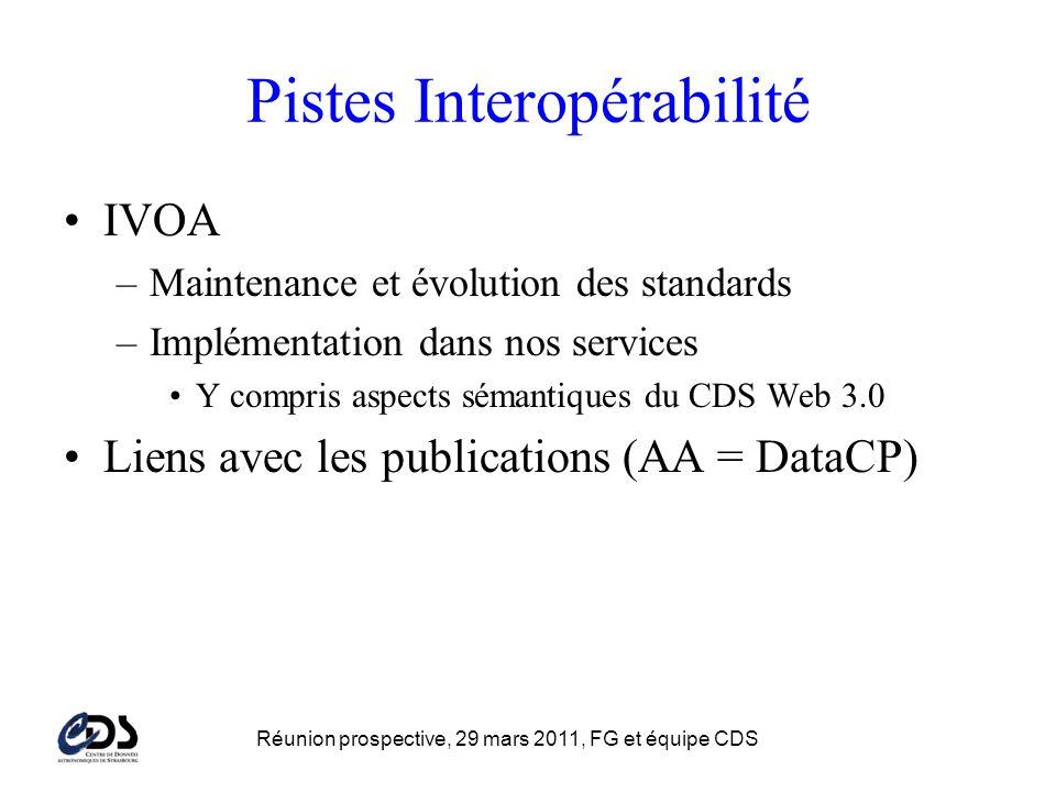 Réunion prospective, 29 mars 2011, FG et équipe CDS Pistes Interopérabilité IVOA –Maintenance et évolution des standards –Implémentation dans nos services Y compris aspects sémantiques du CDS Web 3.0 Liens avec les publications (AA = DataCP)