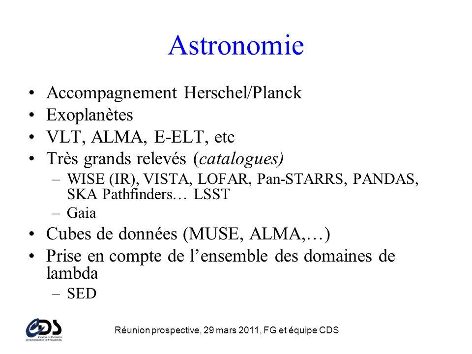 Réunion prospective, 29 mars 2011, FG et équipe CDS Astronomie Accompagnement Herschel/Planck Exoplanètes VLT, ALMA, E-ELT, etc Très grands relevés (catalogues) –WISE (IR), VISTA, LOFAR, Pan-STARRS, PANDAS, SKA Pathfinders… LSST –Gaia Cubes de données (MUSE, ALMA,…) Prise en compte de lensemble des domaines de lambda –SED