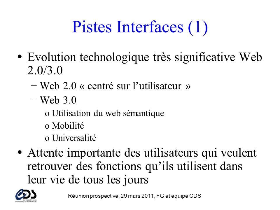Réunion prospective, 29 mars 2011, FG et équipe CDS Nouveaux liens entre les informations Related objects in bibliography