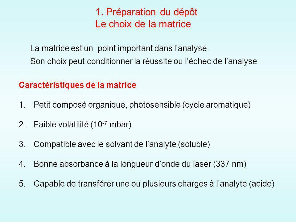 1. Préparation du dépôt Le choix de la matrice Caractéristiques de la matrice 1.Petit composé organique, photosensible (cycle aromatique) 2.Faible vol