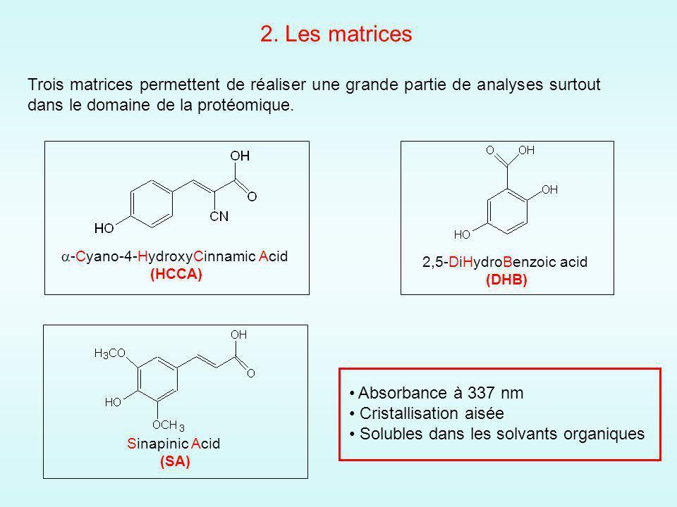 2. Les matrices -Cyano-4-HydroxyCinnamic Acid (HCCA) 2,5-DiHydroBenzoic acid (DHB) Sinapinic Acid (SA) Absorbance à 337 nm Cristallisation aisée Solub