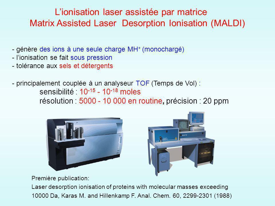 Lionisation laser assistée par matrice Matrix Assisted Laser Desorption Ionisation (MALDI) Première publication: Laser desorption ionisation of proteins with molecular masses exceeding 10000 Da, Karas M.